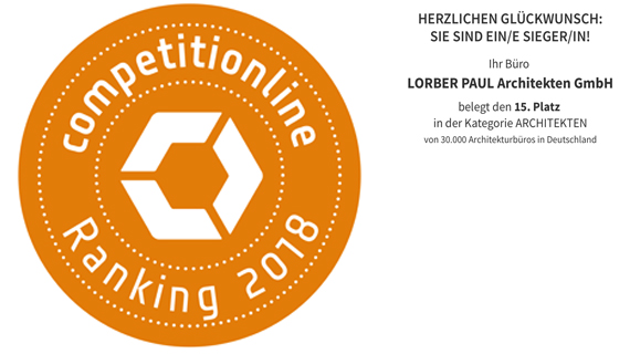 competitionline Ranking 2018: Platz 15